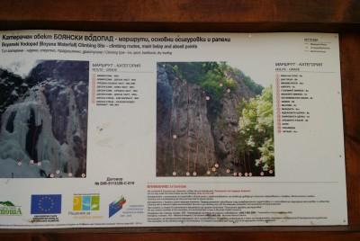 Информация за Боянския водопад